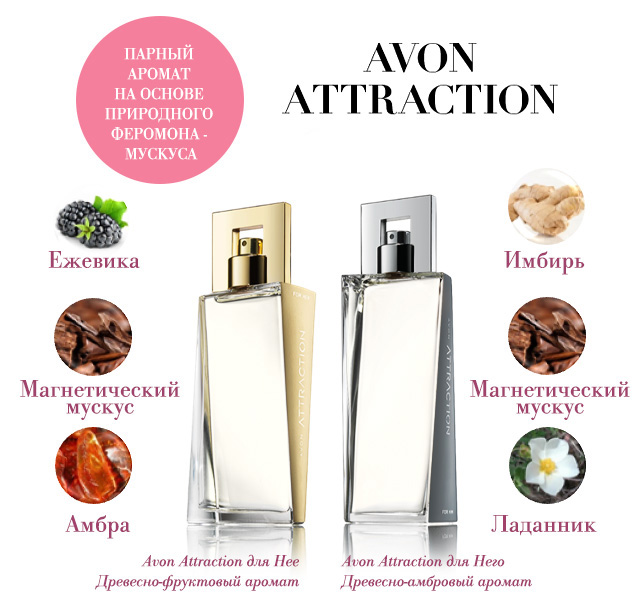 Avon Attraction
